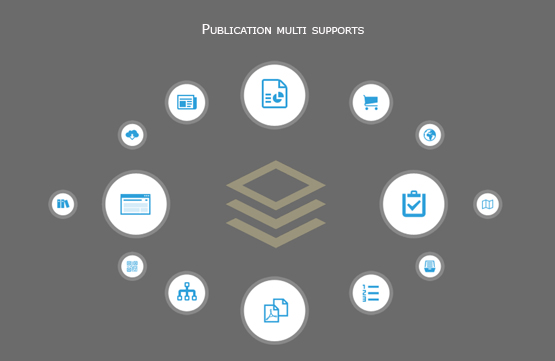 publication multi supports